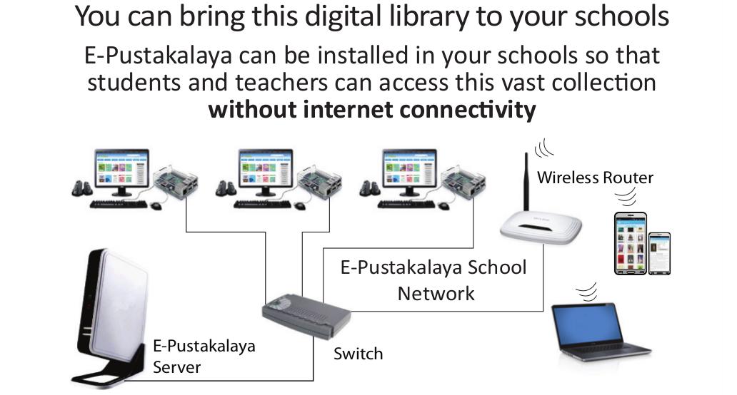 pustakalaya-network-with-raspberry-pi